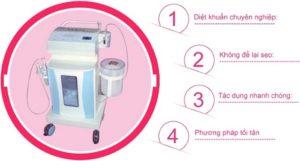 Cách chữa khô âm đạo bằng phương pháp oxy xanh