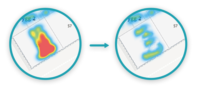 Heatmaps for crowd control