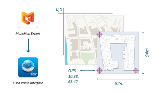 Graphics showing how MazeMap is tailored for Cisco Prime Interface