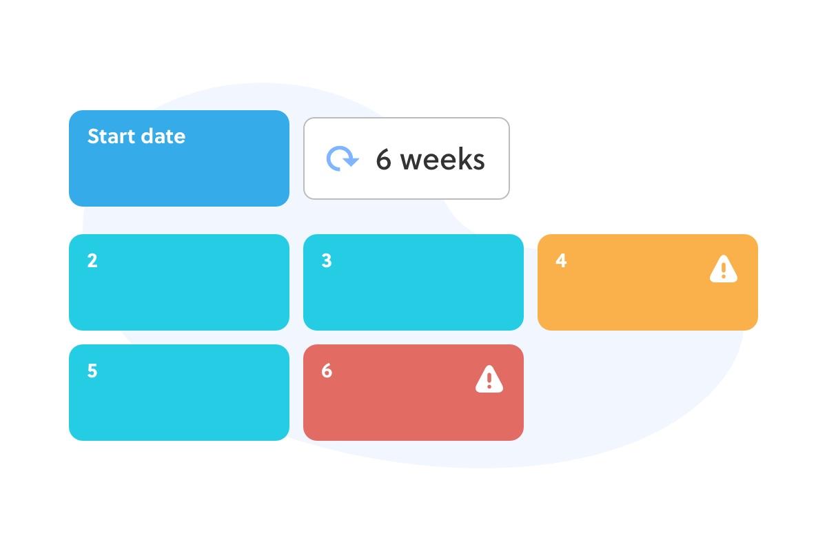 Plan dates