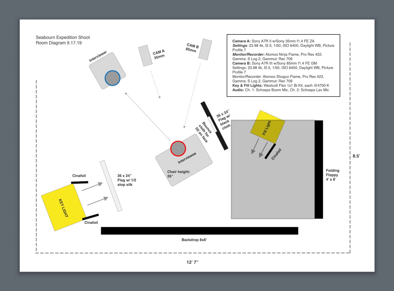 Venture Shoot Room Diagram
