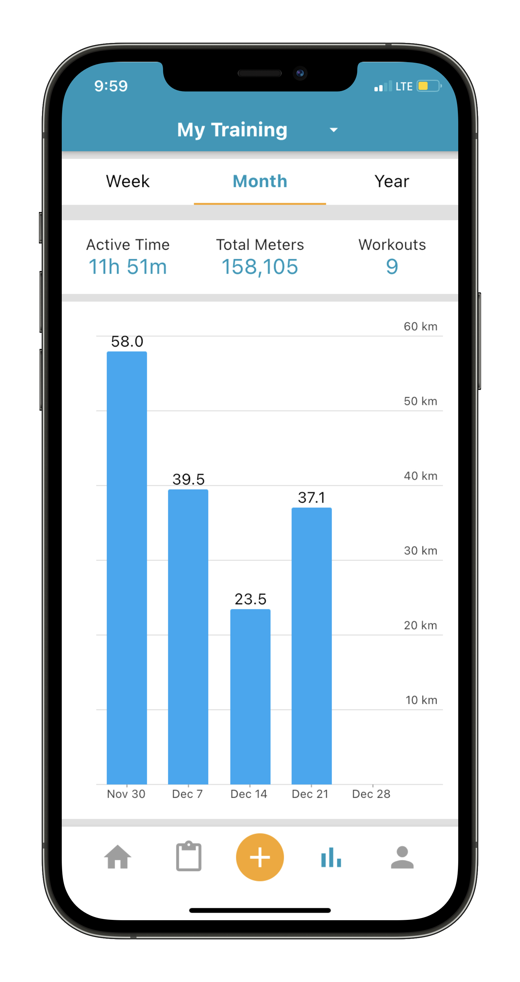 iPhone running CrewLAB app that shows charts displaying workout data