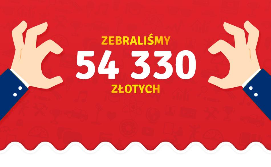 Infografika: zebraliśmy 54 330 złotych