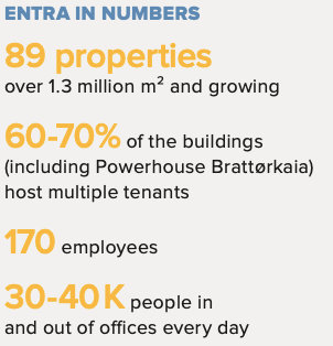 Entra in numbers