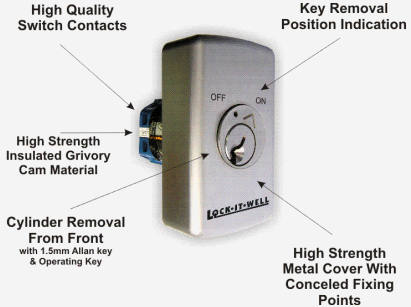 SK1 Mode Switch