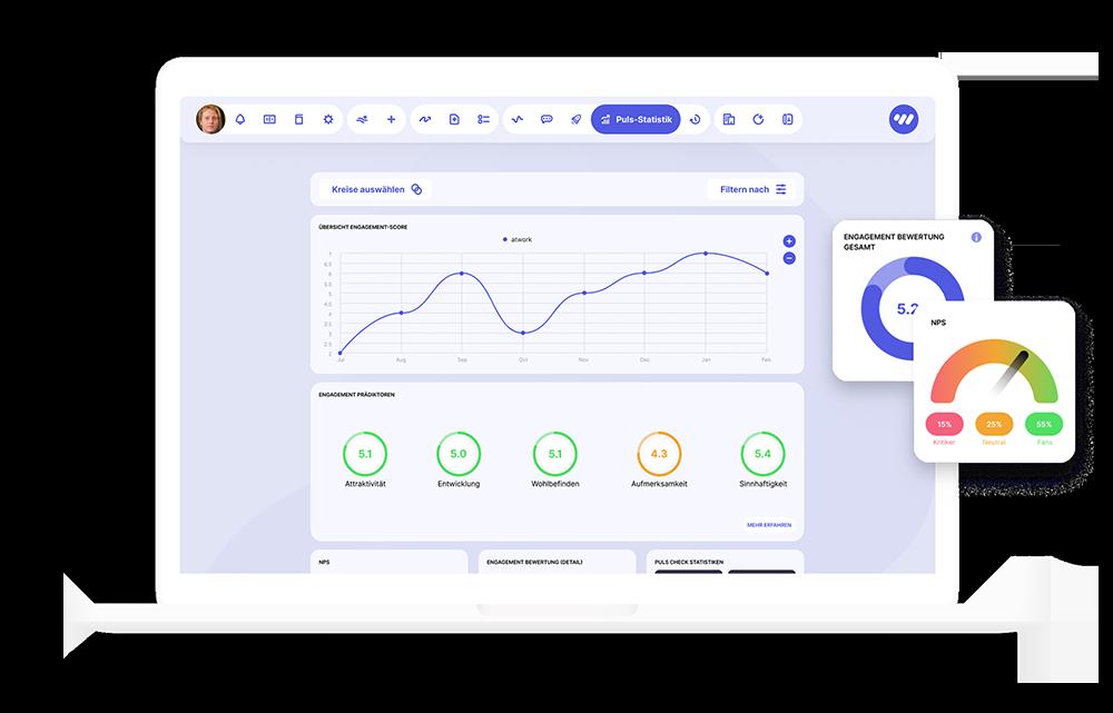 atwork Suite analytics dashboard