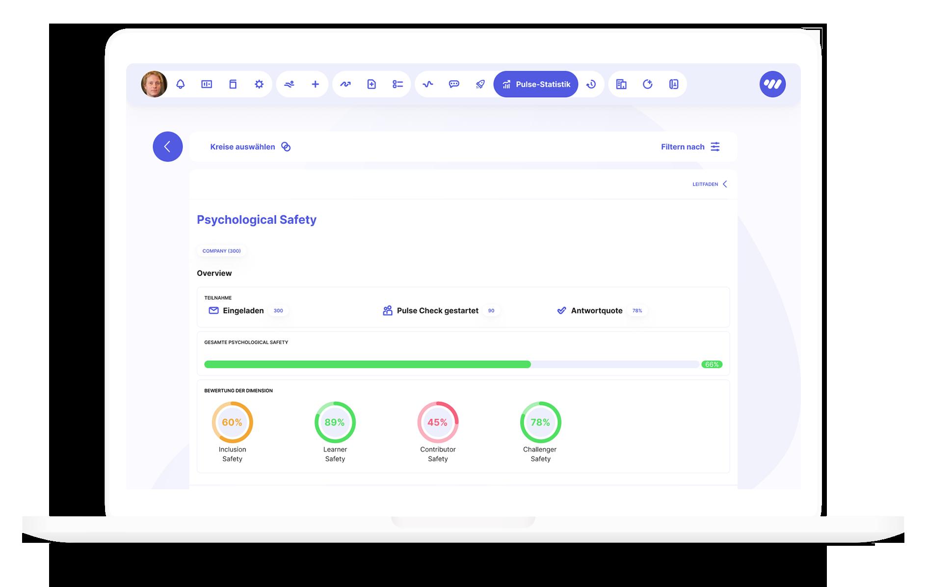 Dashboard mit Ergebnissen zu Inclusion, Learner, Contributor und Challenger Safety.