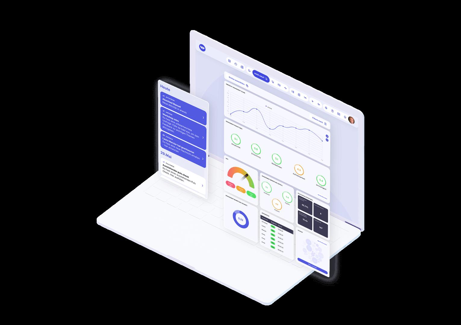 Echtzeit-Ergebnisse, Analyse und Reports im Dashboard der atwork Suite.