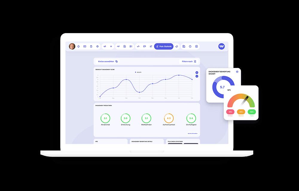 Echtzeit-Ergebnisse, Reports und Analysen im umfassenden Dashboard