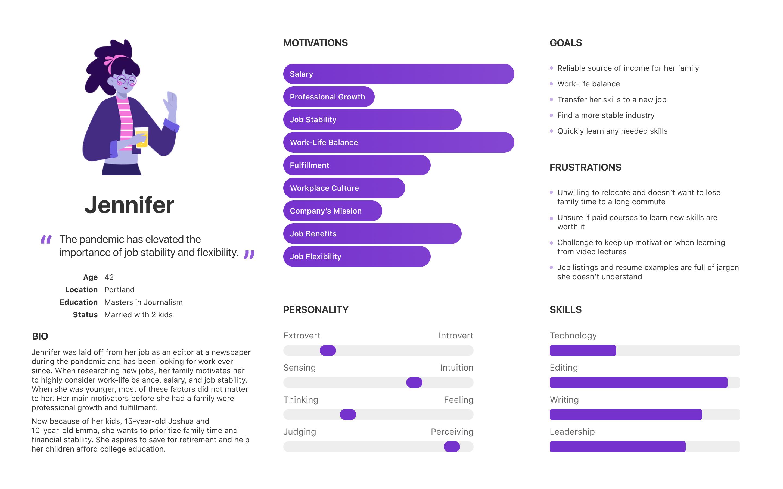 Persona profile for Jenn