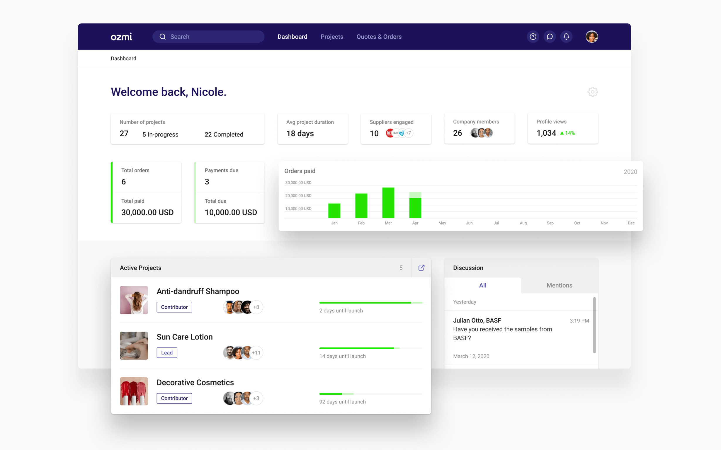 The dashboard for a buyer user on Ozmi featuring a chart of orders paid, a list of active projects, and other metrics.