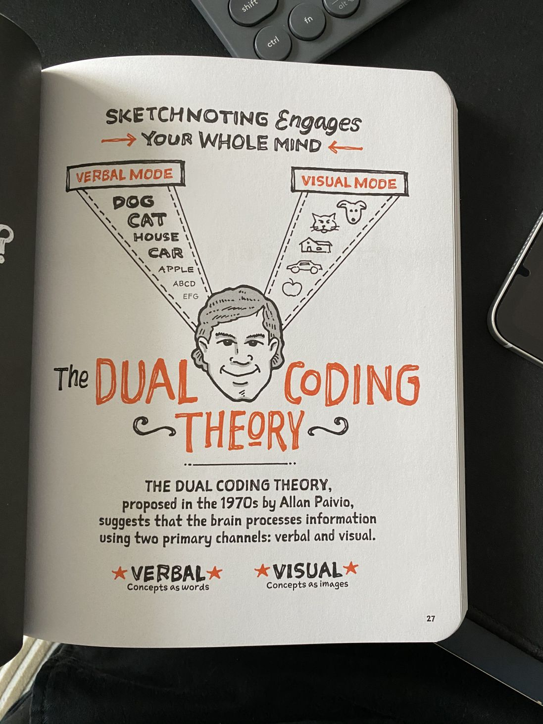 Page from Sketchnoting book by Mike Rhode