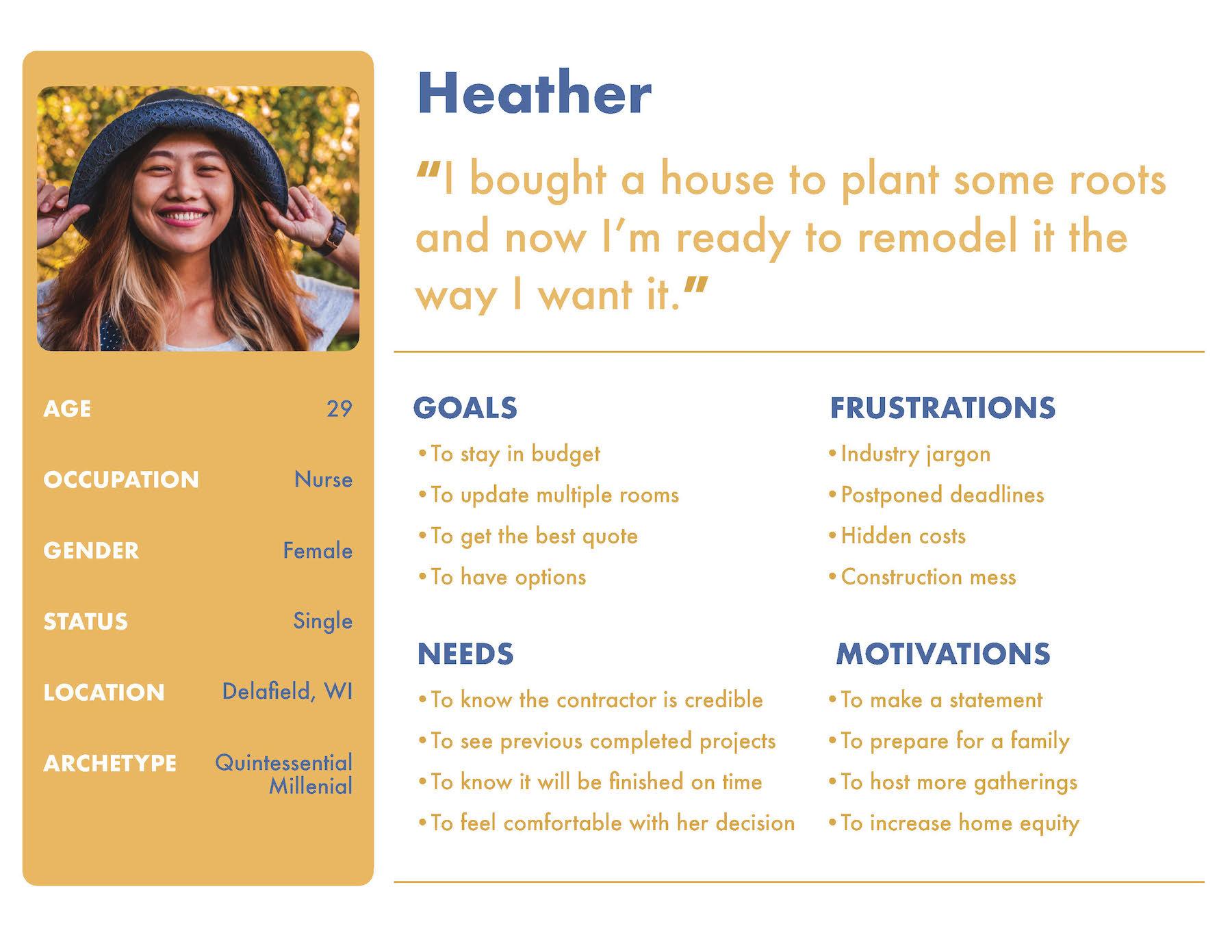 User Persona-Heather