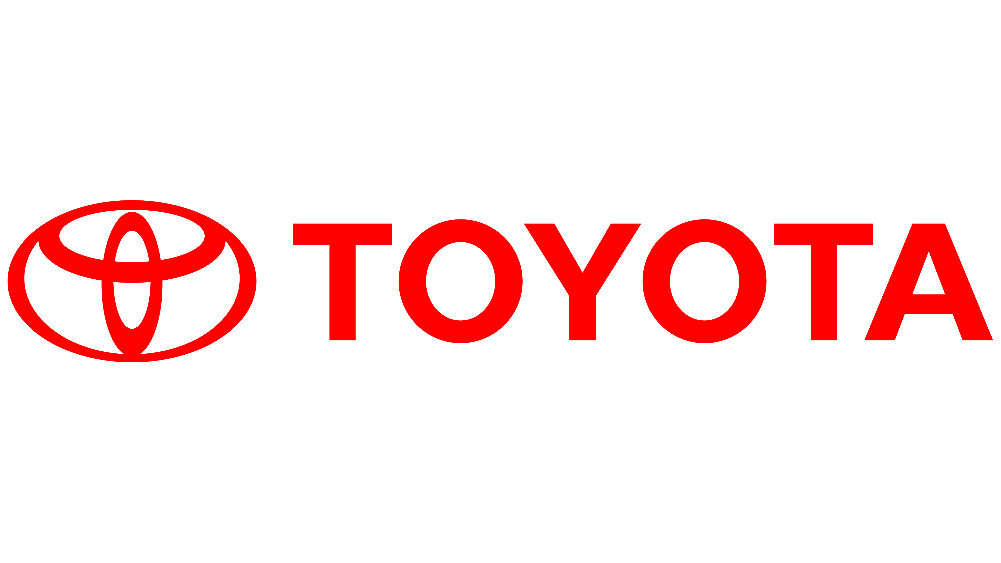 Pay Equity Analysis customer – Toyota