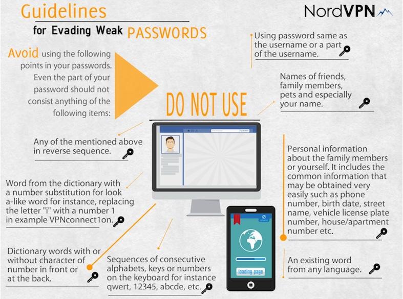 NordVPN's guidelines passwords