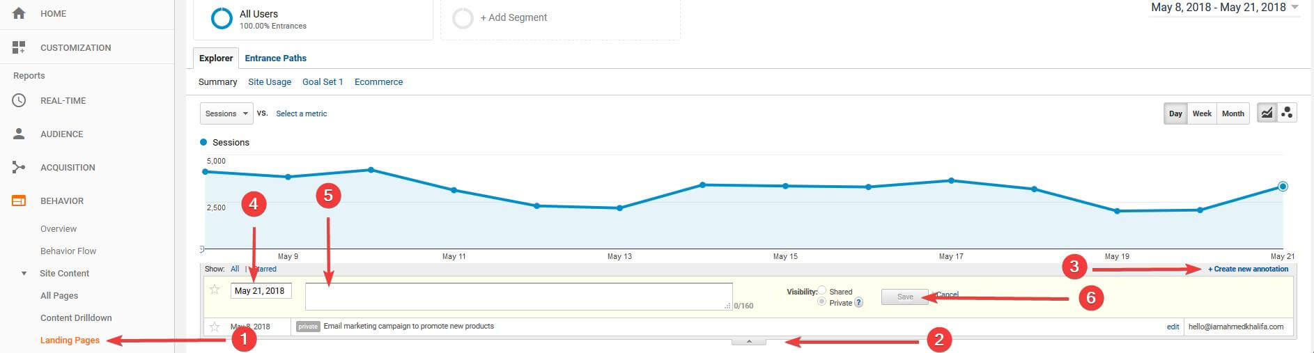 How to add Google Analytics annotations