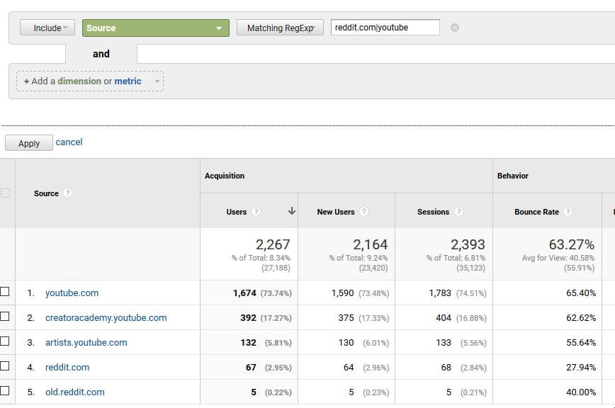 How to use Pipe ('Or') as Regex on Google Analytics