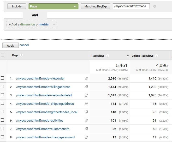 How to use Backslash as Regex on Google Analytics