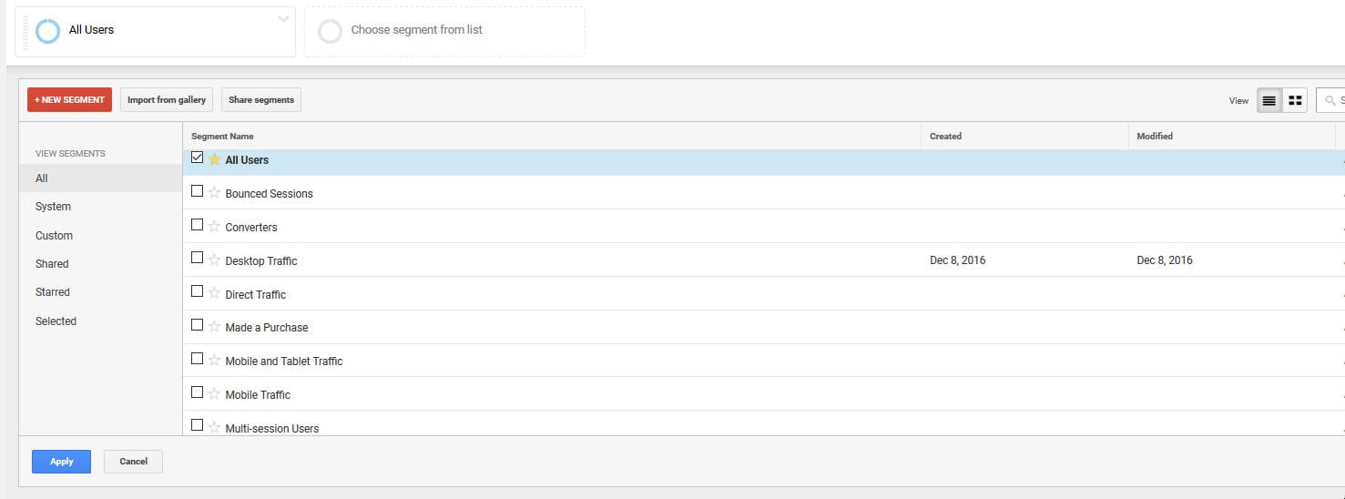 Examples of the default Google Analytics segments