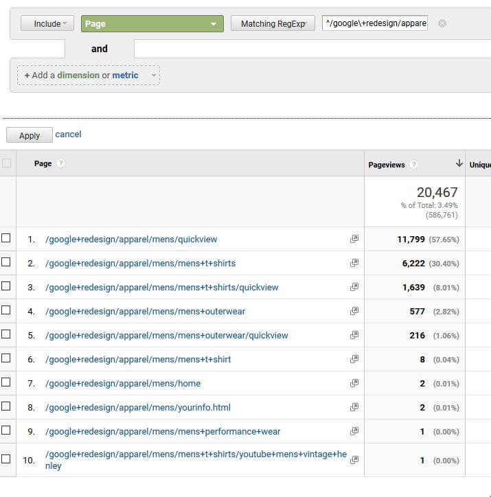How to use Caret as Regex on Google Analytics