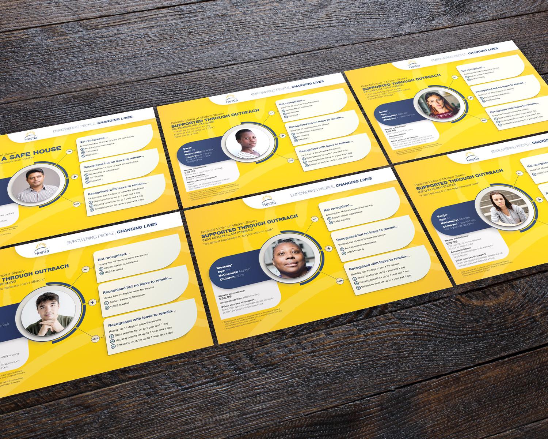 Hestia infographic designs