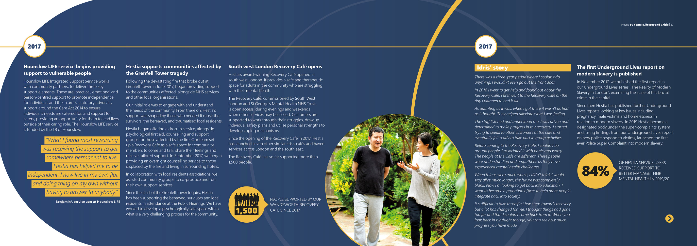 Hestia 50th brochure design
