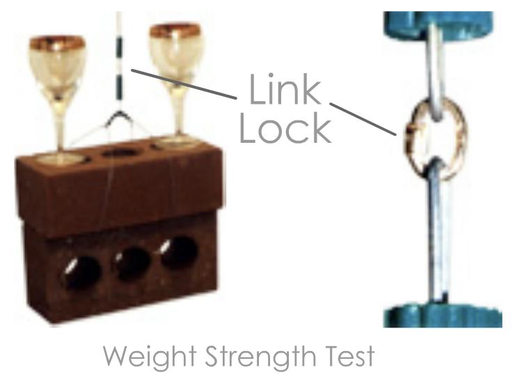 Link Lock weight strength test.