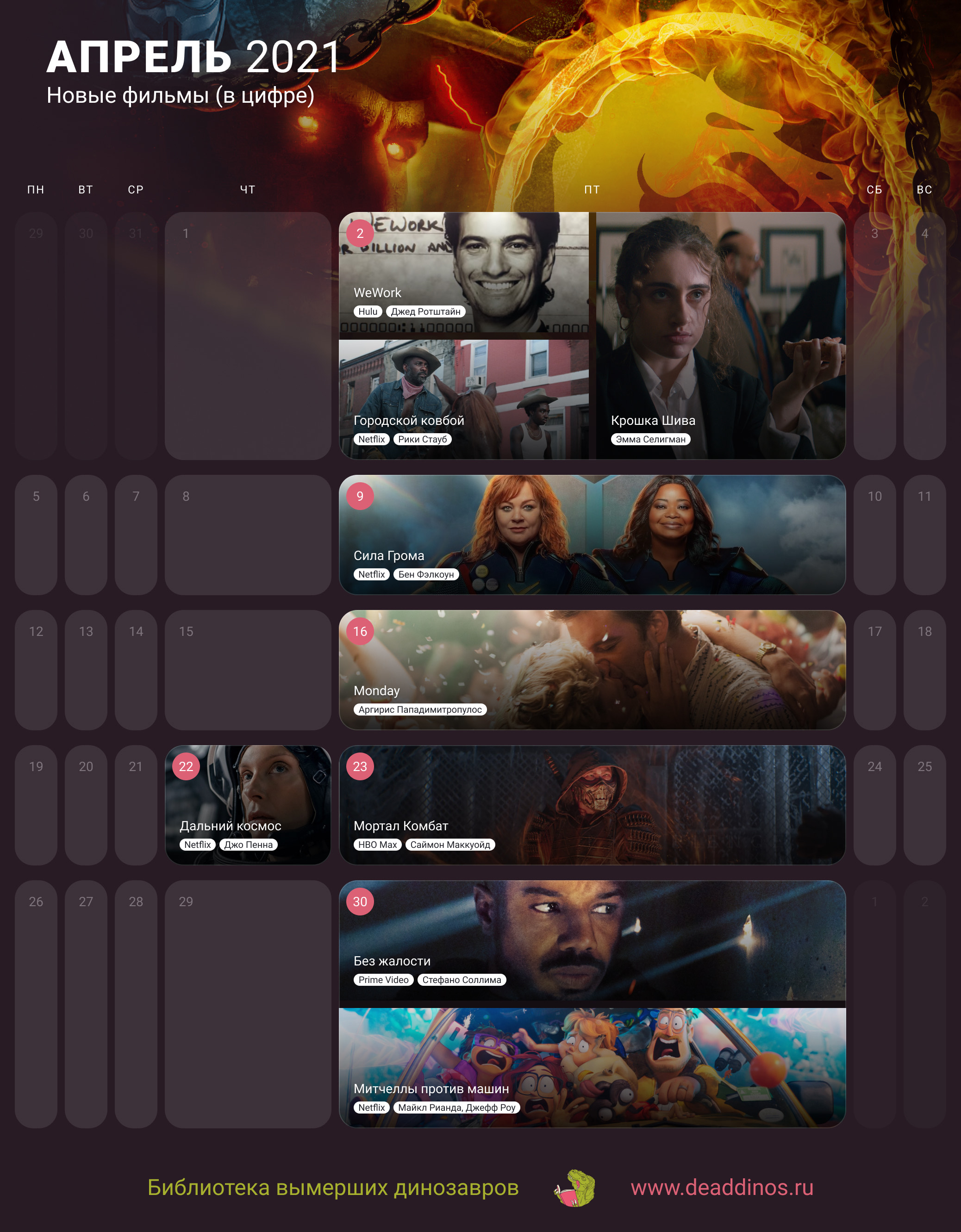 Фильмы в цифре