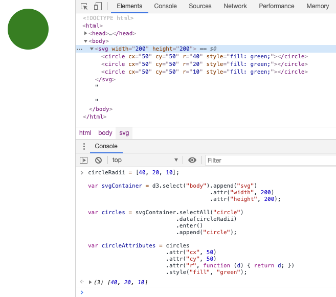 D3.js created three green SVG circles