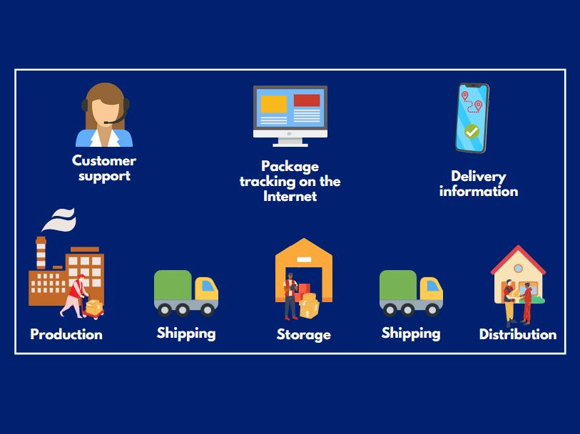 data quality e-commerce