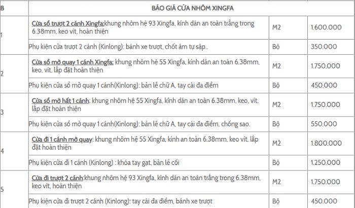 Bảng giá nhôm kính Xingfa
