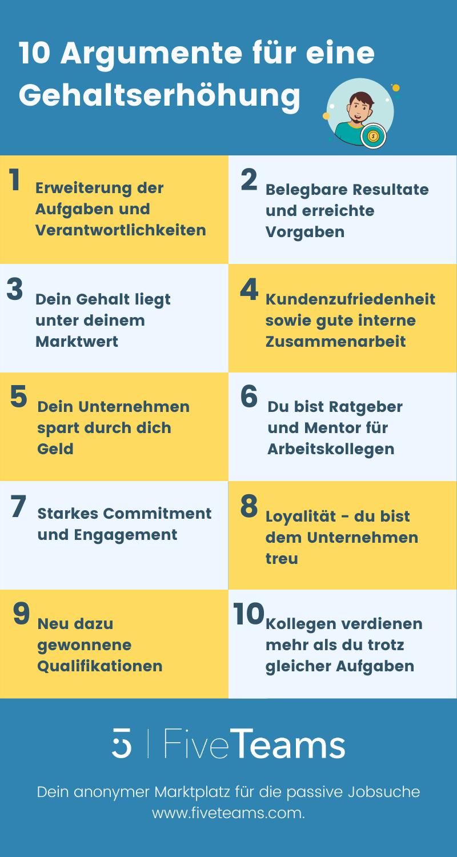 10-Argumente-für-eine-Gehaltserhöhung