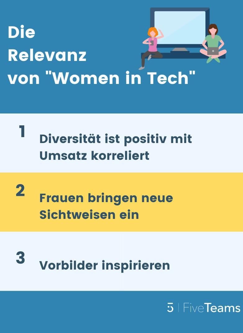 Die-Relevanz-von-Women-in-Tech