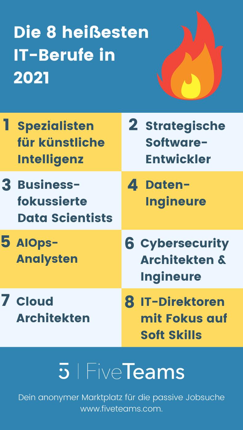 8-neue-IT-Berufe