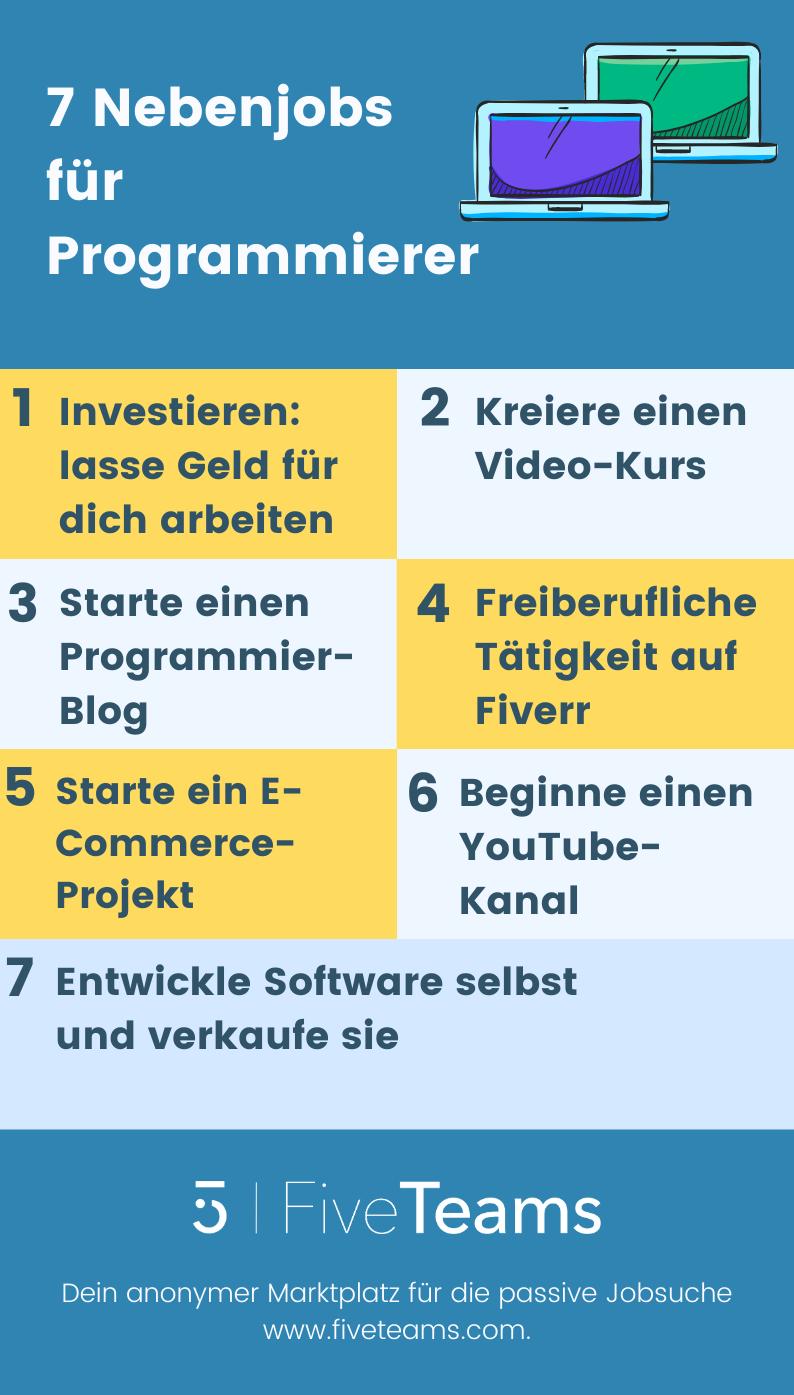 7-Nebenjobs-für-Programmierer