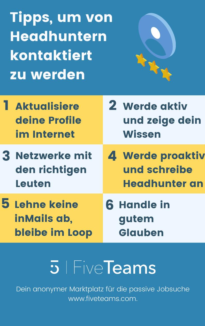 Tipps, um von Headhuntern auf LinkedIn und Xing kontaktiert zu werden