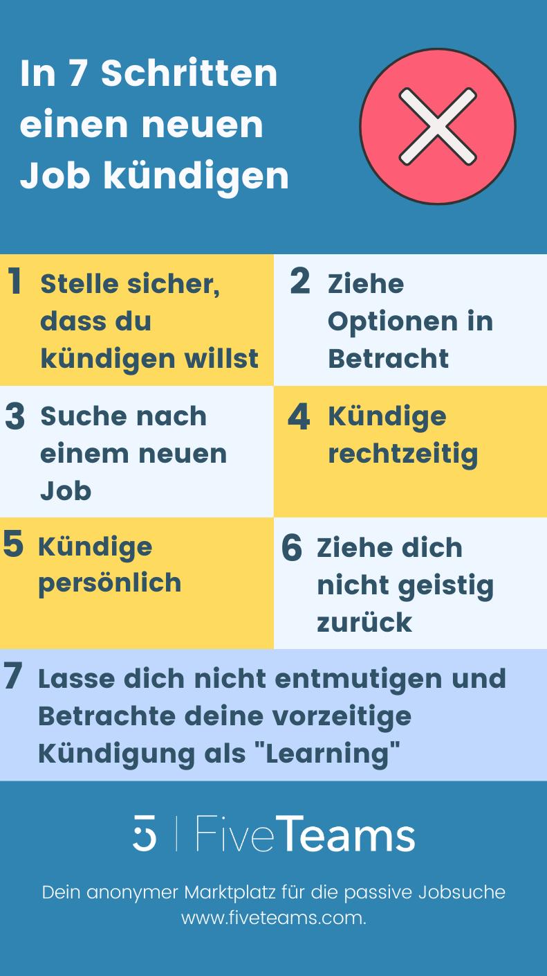 7-Schritte-neuer-Job-kündigen