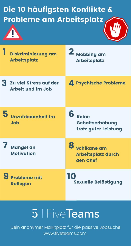 Die 10 häufigsten Konflikte & Probleme am Arbeitsplatz
