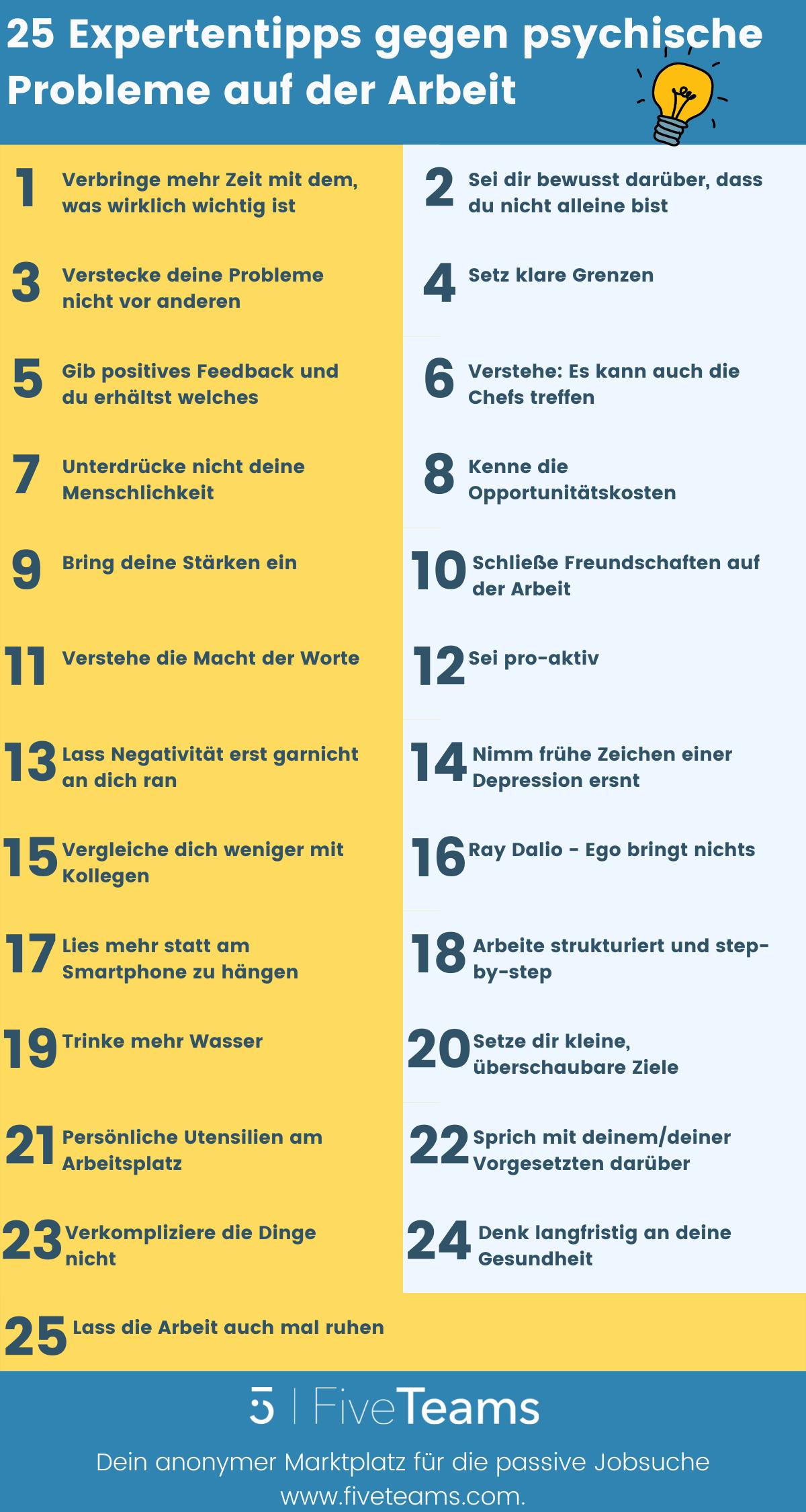 25 Expertentipps gegen psychische Probleme auf der Arbeit