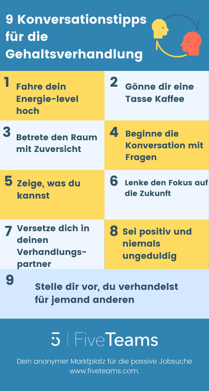 9 Konversationstipps für die Gehaltsverhandlung