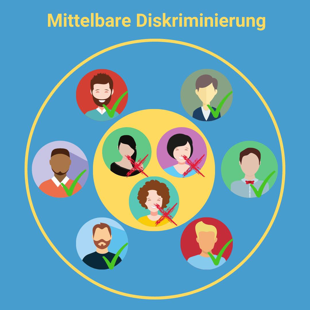 Mittelbare-Diskriminierung