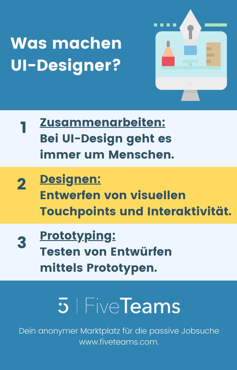 Was-macht-ein-UI-Designer