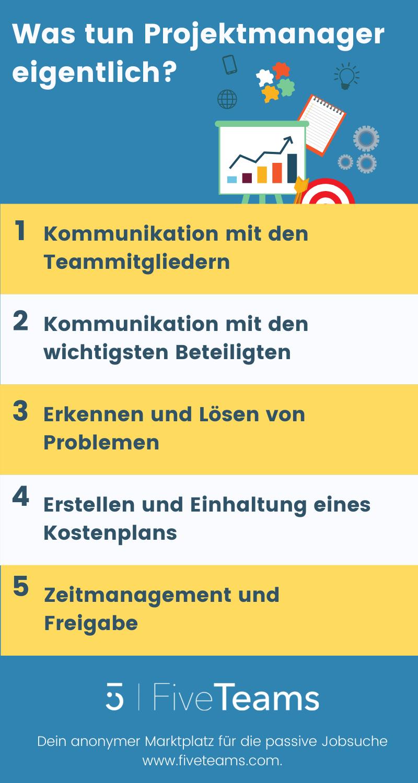 Was tut ein Projektmanager