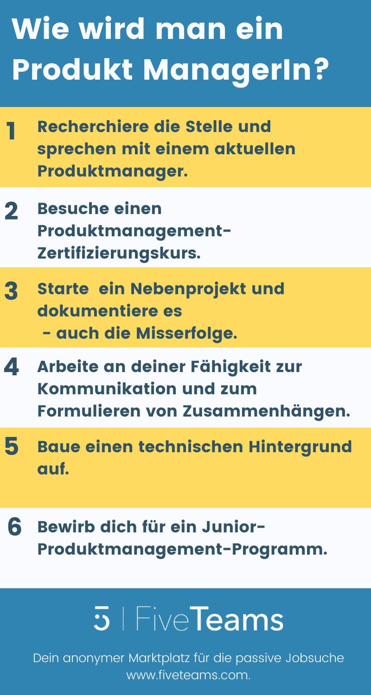 Was kannst du tun um Produktmanager zu werden?