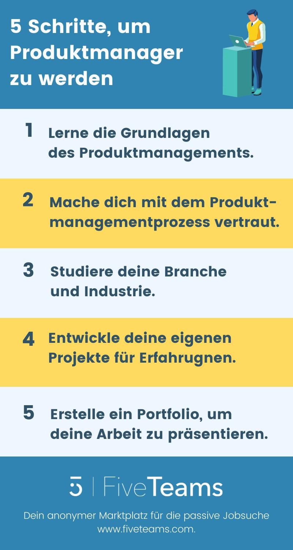 Wie wird man Produktmanager?