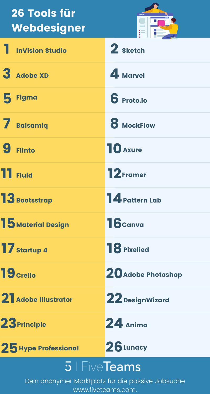 Tools für Webdesigner