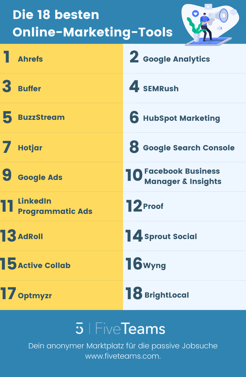 Die-18-besten-Online-Marketing-Tools-in-2021