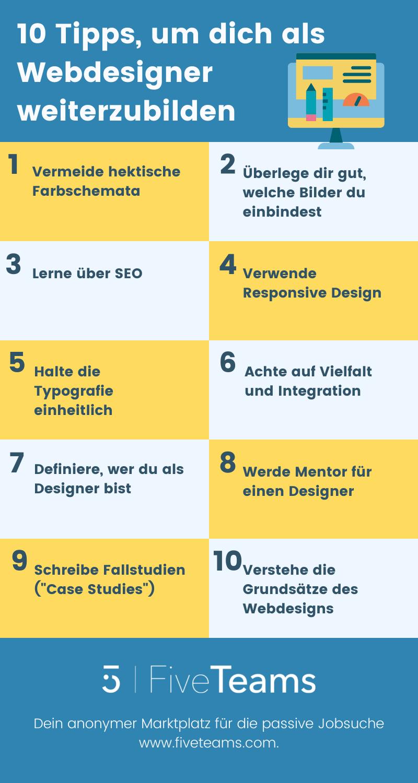 10 Tipps zur Weiterbildung als Webdesigner