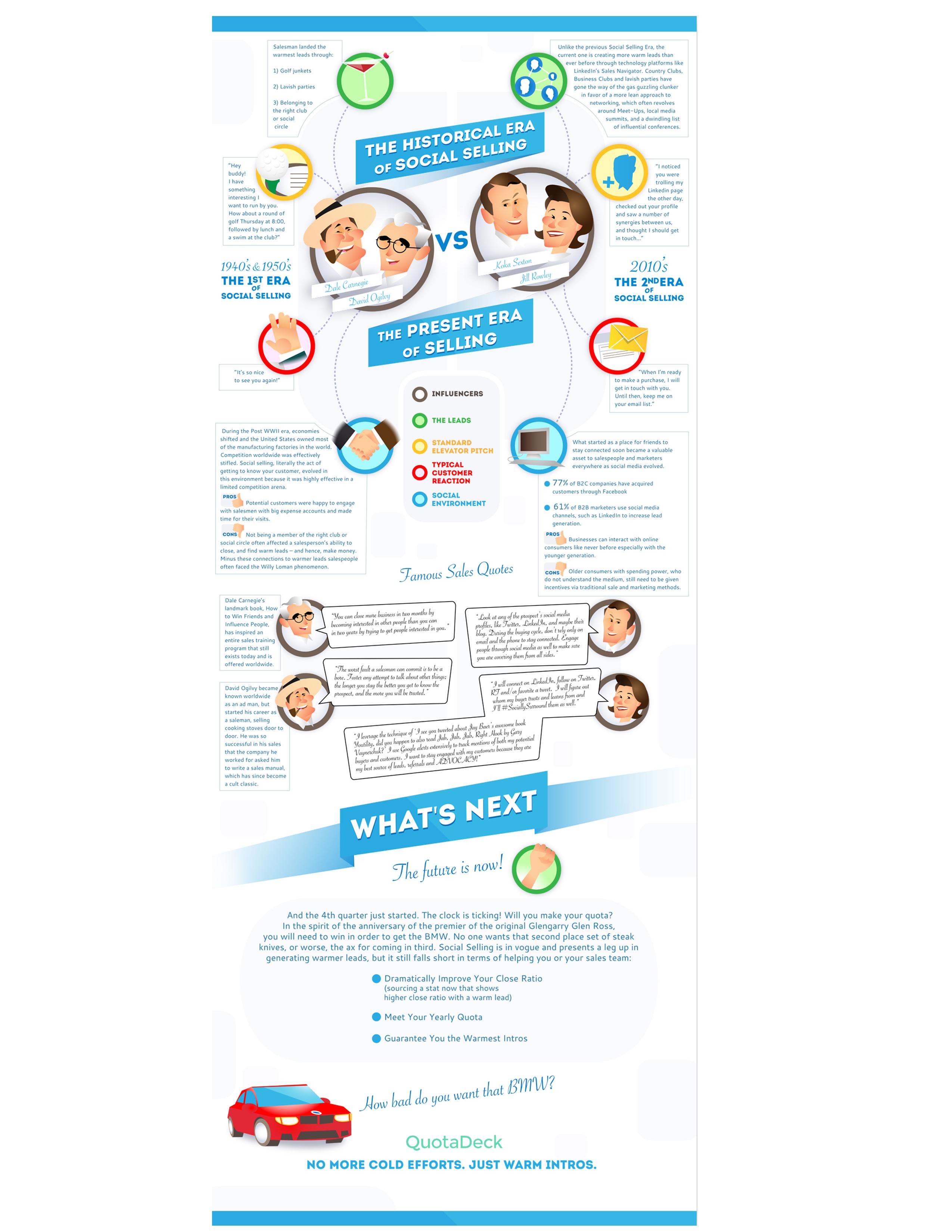 Inc.com Infographic