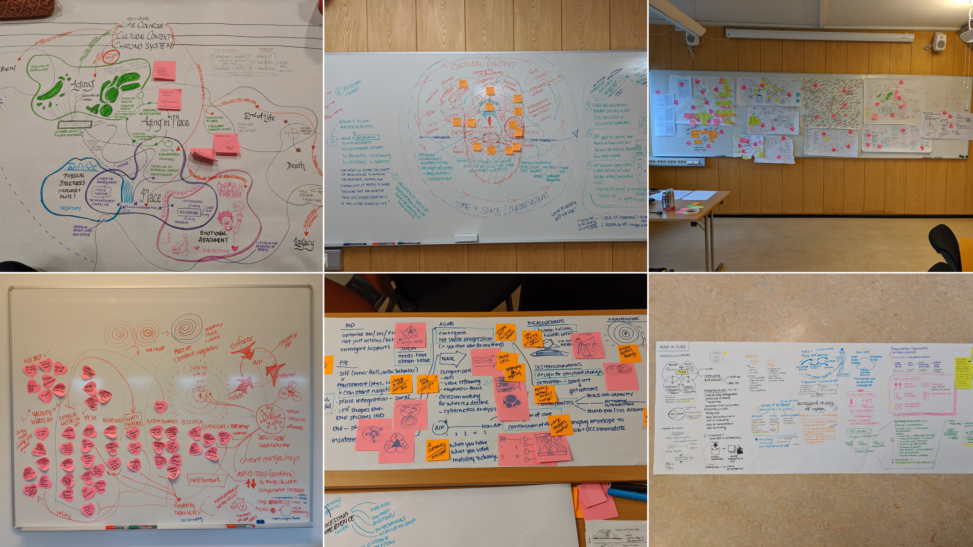 A collage of 6 images showing my research work on paper, whiteboards and sticky notes.